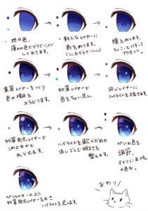 making 蒼都ねこsan